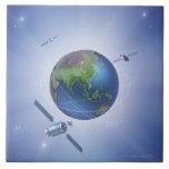 Three Satellites Tiles
