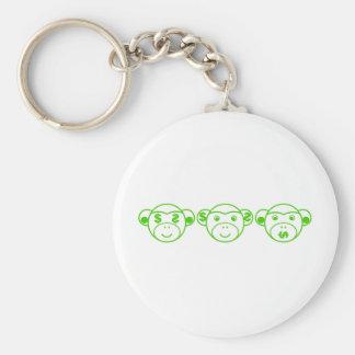 Three Unwise Monkeys (dollar, green) Keychain