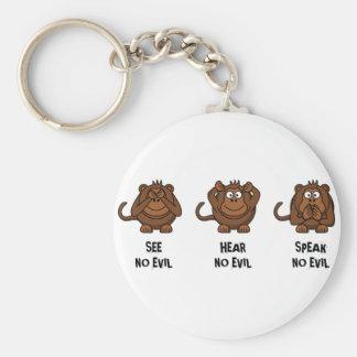 Three Wise Monkeys Keychain
