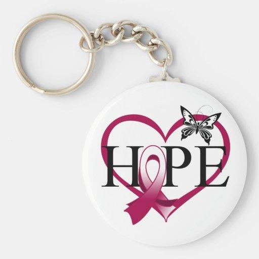 Throat Cancer Hope Butterfly Heart Décor Keychain