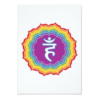 Throat chakra card