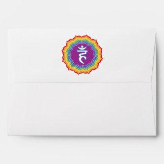 Throat chakra envelope