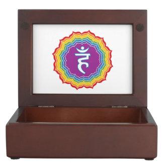 Throat chakra keepsake box