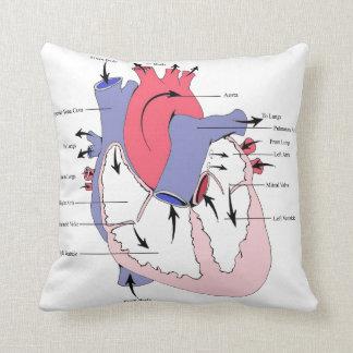 Throw Pillow - Customized