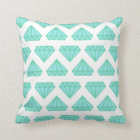tiffany blue white polka dot throw pillows. Black Bedroom Furniture Sets. Home Design Ideas