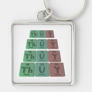 Thuy as Thorium Uranium Yttrium Keychain
