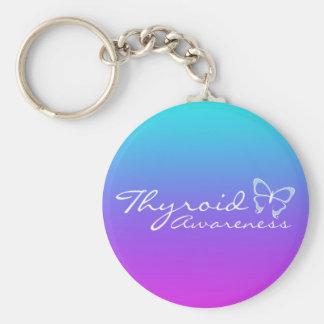 Thyroid Awareness Key Chains
