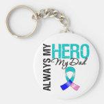Thyroid Cancer ALWAYS MY HERO MY DAD Key Chain