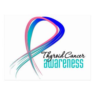 Thyroid Cancer  Awareness Grunge Ribbon Postcard