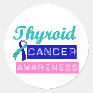 Thyroid Cancer Awareness Round Sticker
