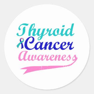 Thyroid Cancer Awareness Sticker
