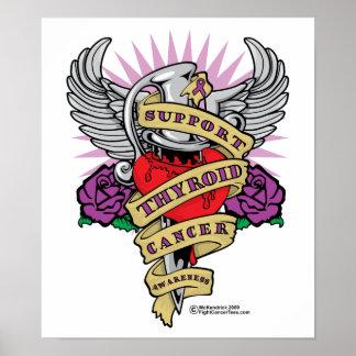 Thyroid Cancer Dagger Poster