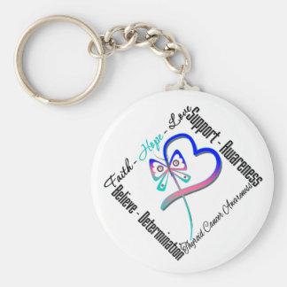 Thyroid Cancer Faith Hope Love Butterfly Basic Round Button Keychain