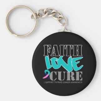 Thyroid Cancer Faith Love Cure Basic Round Button Keychain