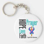 Thyroid Cancer Hope Love Faith Prayer Cross Keychain