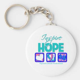 Thyroid Cancer Inspire Hope Basic Round Button Keychain