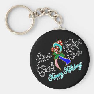 Thyroid Cancer Love Hope Holidays Basic Round Button Keychain