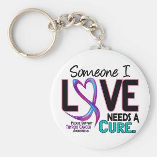 Thyroid Cancer NEEDS A CURE 2 Basic Round Button Keychain