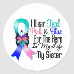 Thyroid Cancer Ribbon Hero My Sister Classic Round Sticker