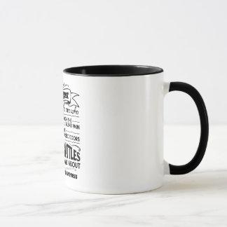 Thyroid Cancer Strongest Among Us Mug