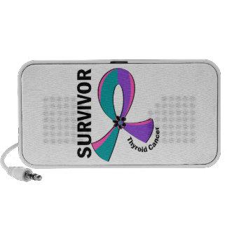 Thyroid Cancer Survivor 12 Mp3 Speakers