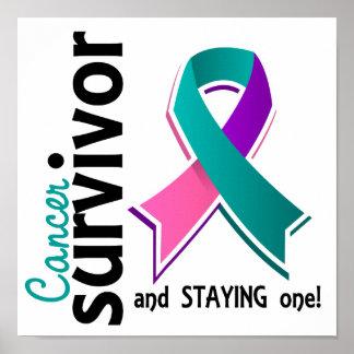 Thyroid Cancer Survivor 19 Posters
