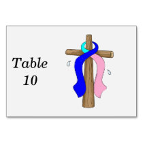 Thyroid Cancer Table Number