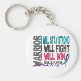 Thyroid Cancer Warrior Basic Round Button Keychain