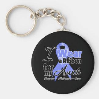 Tía - cinta del esófago del cáncer llaveros personalizados