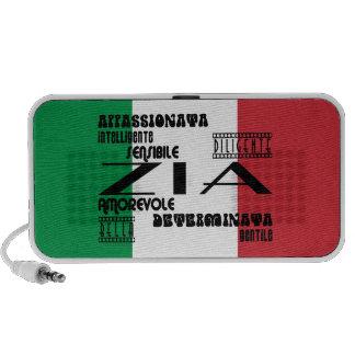 Tías italianas: Calidades PC Altavoces