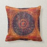 Tibetan Astronomical Thangka Pillow