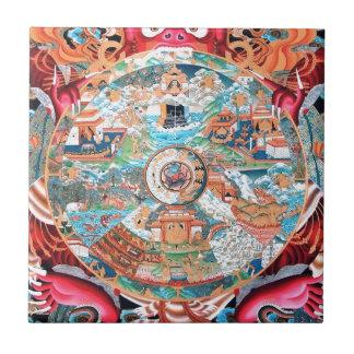 Tibetan Buddhist Art (Wheel of Life) Tile