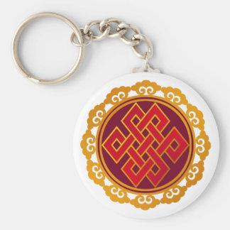Tibetan Karma Buddhism Eternal Knot Basic Round Button Keychain