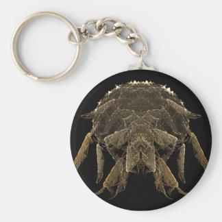 Tick Keychain