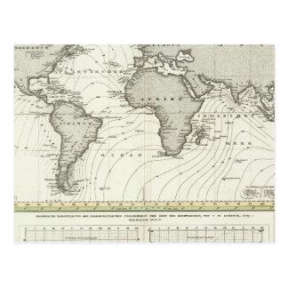 Tide-wave Atlas Map Post Cards