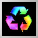Tie-Dye Recycilng Symbol Poster