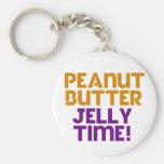 Tiempo de la jalea de la mantequilla de cacahuete llavero personalizado