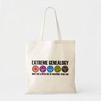 tiempo extremo de la genealogía de la genealogía