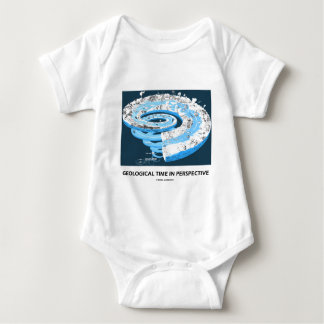 Tiempo geológico en la perspectiva (edad body para bebé