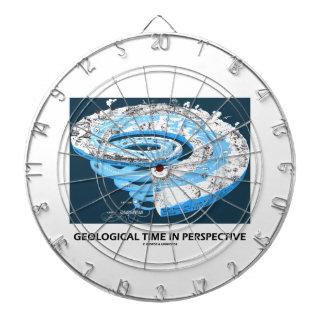 Tiempo geológico en la perspectiva (la historia de