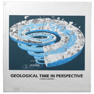 Tiempo geológico en la perspectiva (la historia de servilletas de papel