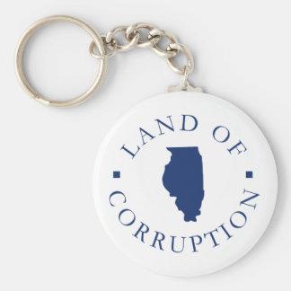 Tierra de Illinois de la corrupción Llaveros