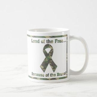 Tierra de la taza libre
