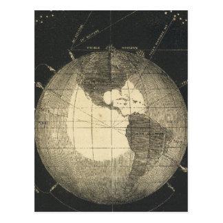 Tierra de las definiciones postales