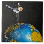 Tierra que está en órbita por satélite 6 azulejo cuadrado grande