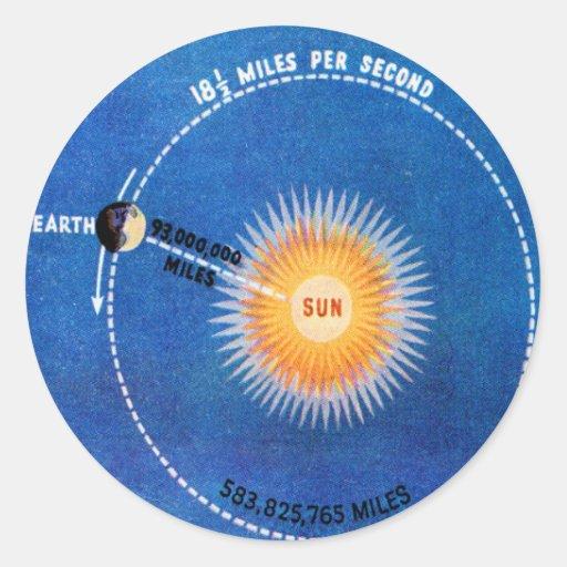 Tierra retra de la Sistema Solar del kitsch del Etiquetas Redondas