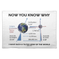 Tilted View Of The World (Orbital Variation) Cloth Place Mat