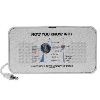 Tilted View Of The World (Orbital Variation) Portable Speaker