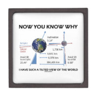 Tilted View Of The World (Orbital Variation) Premium Gift Boxes