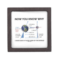 Tilted View Of The World (Orbital Variation) Premium Jewelry Boxes